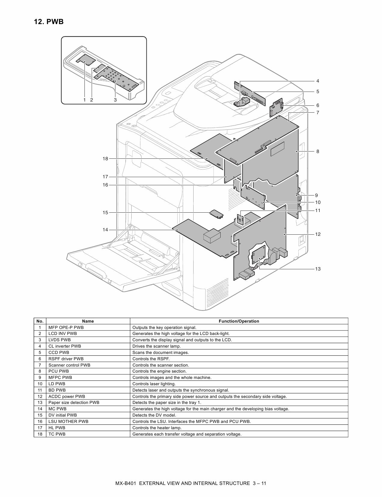 sharp mx 2640n service manual